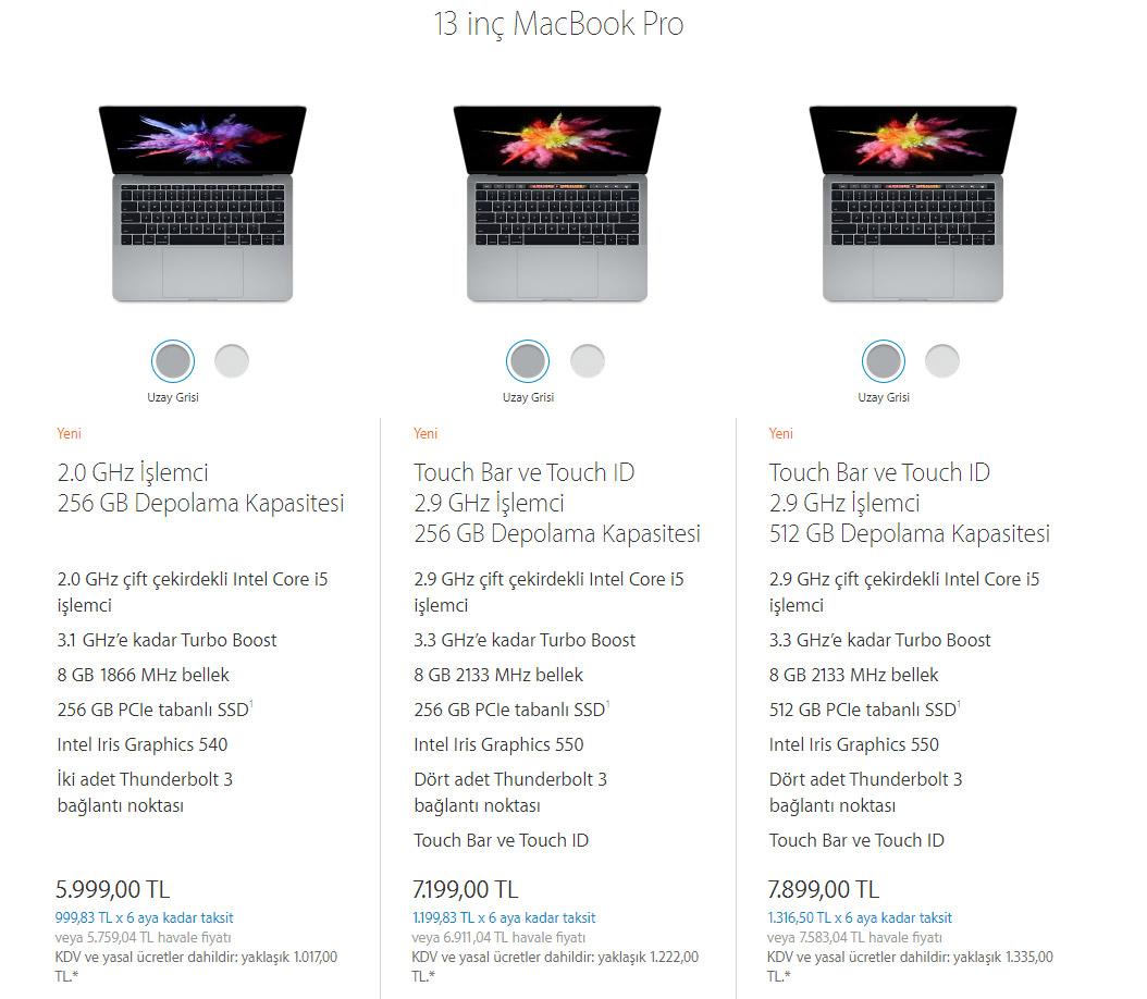 MacBook Pro 2016 özellikleri ve fiyatları