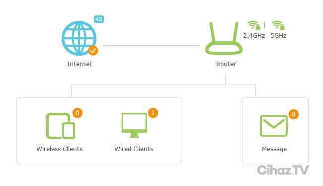 TP-Link Archer MR200 inceleme dosyamız hazır. AC750 hız sınıfındaki kablosuz AC router, 4.5G internet destekliyor - CihazTV