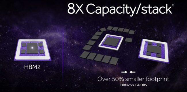 AMD Vega GPU mimarisi resmi olarak duyuruldu