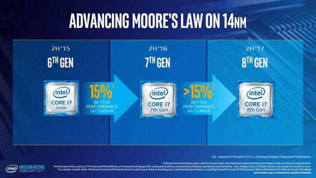 Intel 8. nesil işlemciler