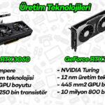 RTX-3060-incelemesi-Palit-GeForce-RTX-3060-Dual-OC-ile-14-Oyunda-FPS-Test-2