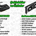 RTX-3060-incelemesi-Palit-GeForce-RTX-3060-Dual-OC-ile-14-Oyunda-FPS-Test-3